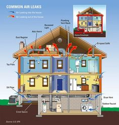 Do you know where the most common air leaks in your home are? Well, we do...Call today and ask about our Infrared Photography! @firstcallclean #air leaks