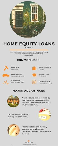 This easy to understand Home Equity Loan #infographic covers the basics #homeloan