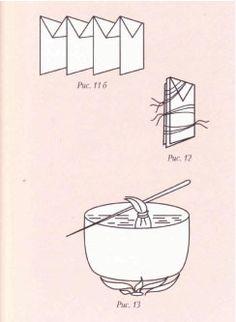 Уроки узелкового батика. Правильное окрашивание ткани. Советы.