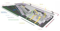 architecture circulation diagram - Google Search