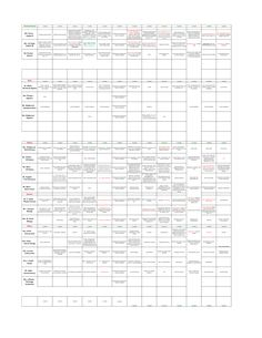 Chromosomes and Meiosis Reinforcement Worksheet Answers