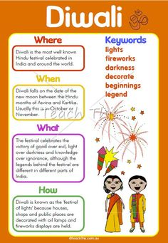 Diwali – 80 best and easy rangoli designs for diwali festival part elephant cross stitch patterndiwali gems rangoli a spoonfull of ideas Celebration Around The World, Diwali Celebration, Festival Celebration, Diwali Eyfs, Diwali Diy, Nursery Activities, Preschool Activities, Diwali Facts, Diwali Activities