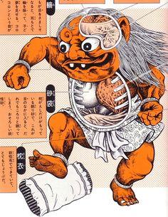 Si vous vous demandiez ce qu'il y a à l'intérieur des monstres japonais ? Ne vous demandez plus, w3sh vous a dégoté ces posters vintages japonais. So hype. GEEK!