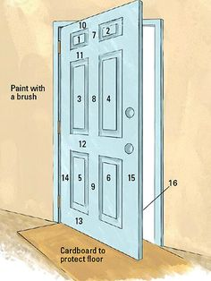 Painting Doors - How to Paint Any Exterior Surface - Exterior & Interior House Painting. DIY Advice