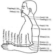jian shu syracuse acupuncture benefits - photo#39