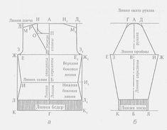 Построение выкройки женского пуловера с втачным рукавом | Вязание крючком и спицами.