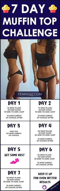 Fitness Tips To Help Slim Your Waist. Weight reducing is one of the most popular topics ever. Almost everyone appear to be trying to lose weight lately. A lot of diet plans are about losing weight and overall body weight is usually used as a sign of health and fitness progress.