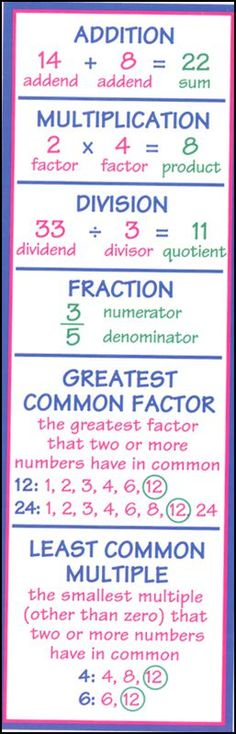 Math Terms & Number Sets Bookmark | Main photo (Cover)