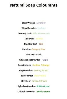 Natural soap colors
