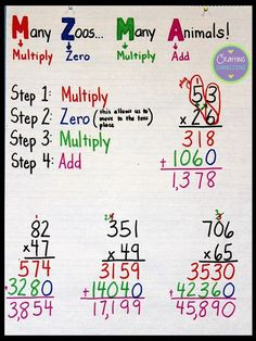 Anchor Chart (plus free task cards!) Multiplication Anchor Chart (plus free task cards!) by Crafting Connections!Multiplication Anchor Chart (plus free task cards!) by Crafting Connections! Multiplication Anchor Charts, Math Charts, Math Anchor Charts, Division Anchor Chart, 4th Grade Multiplication, Math Strategies, Math Resources, Multiplication Strategies, Math Tips