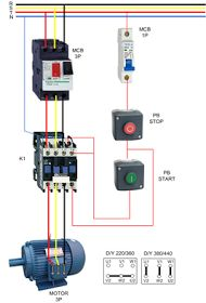 single phase motor wiring with contactor diagram woodworking in rh pinterest com single phase motor starter wiring diagram pdf single phase magnetic motor starter wiring diagram