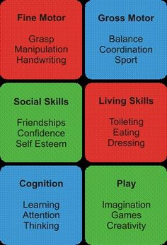 occupational therapy - Bing Images