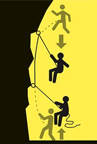 Dynamic Belay 25 Ways To Be A Better Belayer Give a safer and softer catch with these techniques via Climbing Magazine Indoor Climbing, Climbing Wall, Rock Climbing Techniques, Indoor Bouldering, Climbing Workout, Solo Camping, Rappelling, Mountain Climbing, Mountaineering