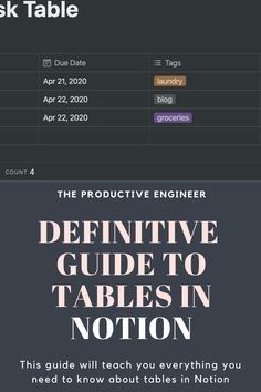 Looking to learn how to work with tables in Notion? Our definitive guide covers all aspects of tables in Notion with screenshots of every step. Productivity In The Workplace, Productivity Apps, Knowledge Worker, Time Management Skills, How To Stop Procrastinating, Evernote, Need To Know, Engineering, Dashboards