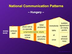 Hungarians value eloquence over logic and are unafraid to talk over each other.