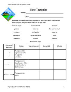 Worksheet Plate Tectonics Worksheet exploring plate tectonics and teaching on pinterest this worksheet is about which students can practice based what they learned tectonics