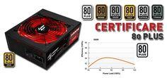 Despre sursele certificate 80 Plus si eficienta acestora. 80 Plus, Calculator, Certificate, Software, Free
