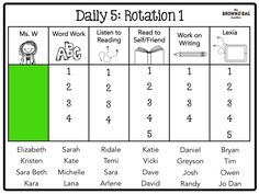 Grade Schedule: A Day in the Life - The Brown Bag Teacher Daily 5 Schedule, First Grade Schedule, Classroom Daily Schedule, Schedule Cards, Daily 5 Reading, First Grade Reading, Guided Reading, Kids Reading, Daily 5 Activities