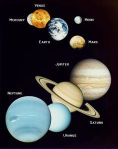 All the Planets in the Solar System I reallythink this is nice
