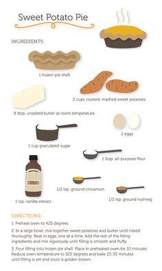 My illustrated Sweet Potato Pie recipe