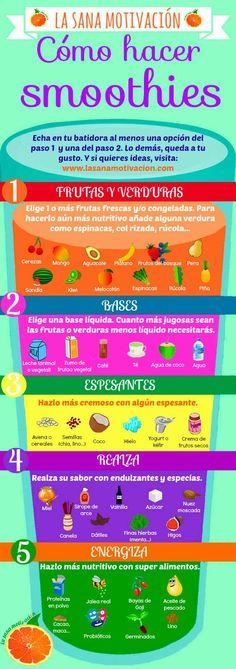 Cómo hacer batidos (smoothies)   -   How to make smoothies