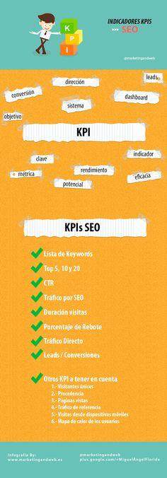 Indicadores KPIs para SEO #infografia #infographic #seo