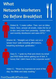 It seems that the secret to a successful day may be in what you do before breakfast. So, we think it's high time we look at what successful network marketers do before breakfast. Tell us what you do before breakfast  If you need some ideas for morning training, check out Hot MLM Prospecting Tips