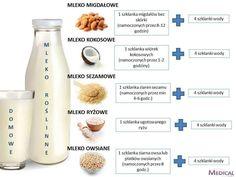 Jak robimy mleko roślinne