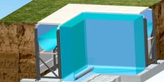 Acqua SPA - Tipologia delle piscine Swimming Pool Images, Swimming Pools, Architecture Design, New Homes, Top, House, Pool Installation, Diy Patio, Small Backyard Pools