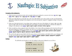 Reflexive verbs spanish formation