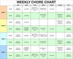 Roommate Chore Chart Template Beautiful Chore Charts and the Equitable Household