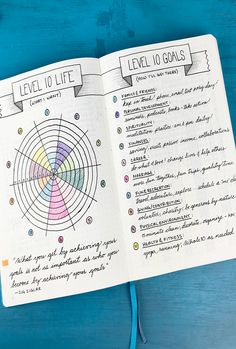 brilliant true and tried bullet journal ideas