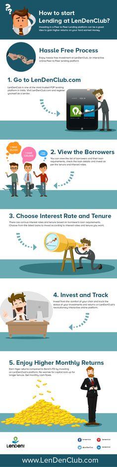 How to start lending at LenDenCLub? #investment #Invest #money #returns #higherreturns #loan #p2p #peertopeer #p2plending #lending #borrowing #online #onlineloan #india