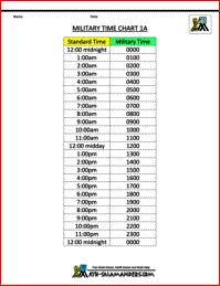 ... Time Worksheets on Pinterest | Clock worksheets, Telling time and