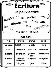 Primary Teaching Ideas and Resources Kindergarten Writing Prompts, 1st Grade Writing, Teaching Writing, Writing Activities, Writing Ideas, Literacy, Writing Inspiration, French Teaching Resources, Primary Teaching