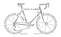 sara-white:    Bicycle typogram, by Aaron Kuehn, via couch.