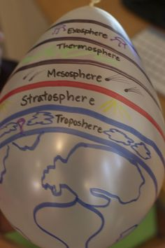 """FREE Atmospheric Lesson Ideas~ This atmospheric layer balloon uses both permanent and dry erase markers. There are also links to videos and other great ideas for teaching related concepts. This mom blogger at """"CCing it one day at a time..."""" has lots of other great, creative ideas that can be adapted for classroom use!"""