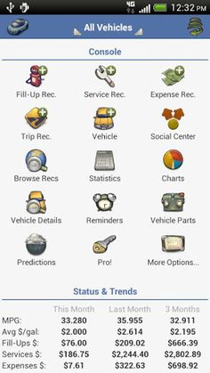 aCar Pro Car Management Mileage v4.2.2  Requirements: 2.1 and up  Overview: Log activities, manage and keep track of your vehicles: Fillups, Fuel Mileage (a.k.a. Gas Mileage or Fuel Economy), Maintenance, Services, Expenses and Trips