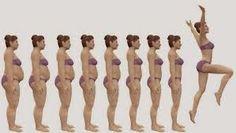 TU SALUD: 3 Pasos para revertir naturalmente un metabolismo ...