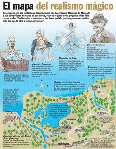 Este es el plano de la pequeña aldea feliz según las fantásticas descripciones de Gabriel García Márquez.