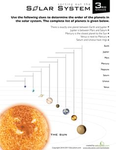 Worksheets: Solar System Worksheet