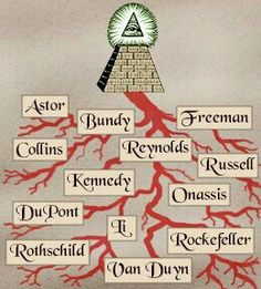 The 13 bloodlines that rule the world.