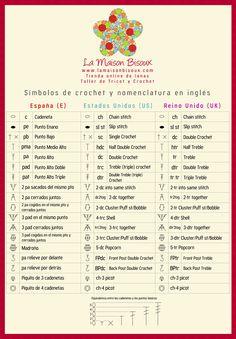 Crochet symbols and names in spanish and english (USA & U.K) / Símbolos de… Crochet Stitches Chart, Crochet Abbreviations, Crochet Diagram, Crochet Basics, Filet Crochet, Crochet Patterns, Doily Patterns, Tunisian Crochet, Love Crochet