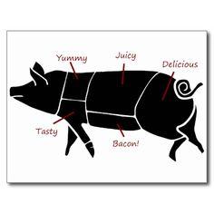 Funny Pig Butcher Chart Diagram