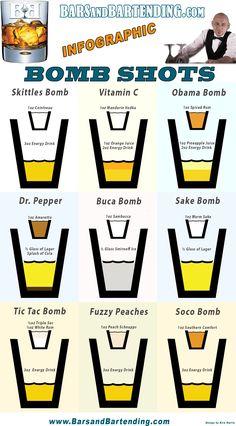 Bomb Shots Infographic -- BarsandBartending.com