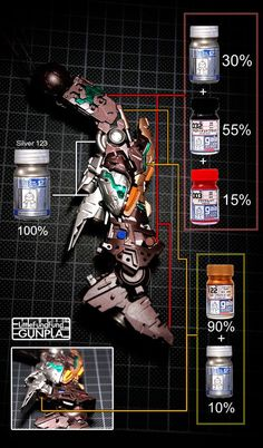 For anyone who wonder how much paint u need for PG / MG build. here& a bit example