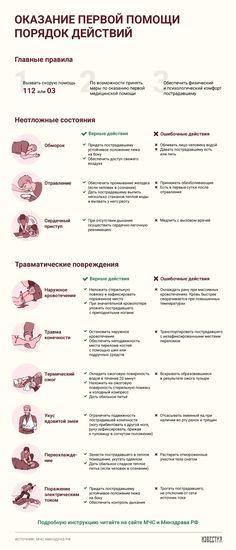 Как правильно оказать первую помощь - Известия