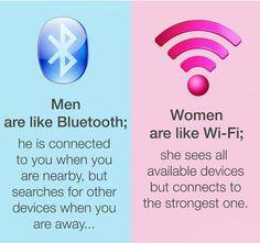 Men and women are like technology.