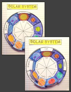 The Solar System: Planets Wheel Interactive Notebook Activity – Science, Physics and Astronomy News Planets Preschool, Planets Activities, Solar System Activities, Solar System Projects, Solar Activity, Science Activities For Kids, Solar System Planets, Solar Energy System, Solar Energy For Kids