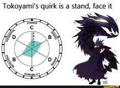 Tokoyami's quirk is a stand, face it - iFunny :) Boko No Hero Academia, My Hero Academia Memes, Tf2 Funny, Funny Memes, All Falls Down, Jojo Memes, Image Manga, Me Too Meme, Jojo Bizzare Adventure